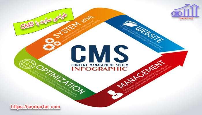 طراحی سایت با CMS اختصاصی
